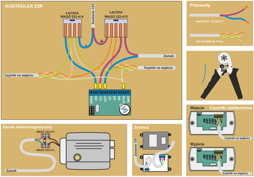 Schemat podłączenia kontrolera Z5R